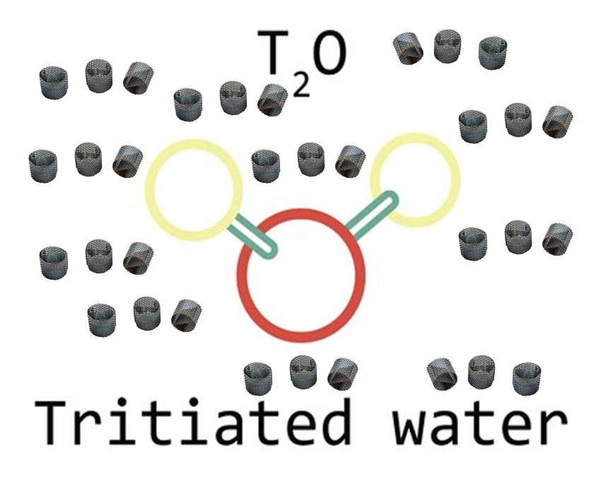 tritiated water